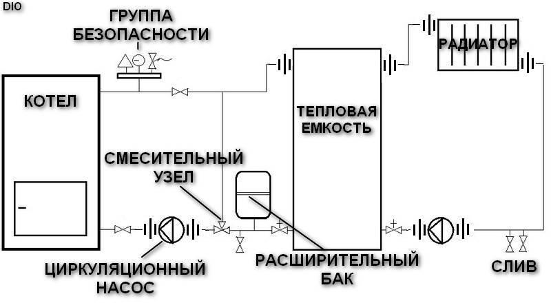 Составляем схему обвязки котла отопления на твердом топливе