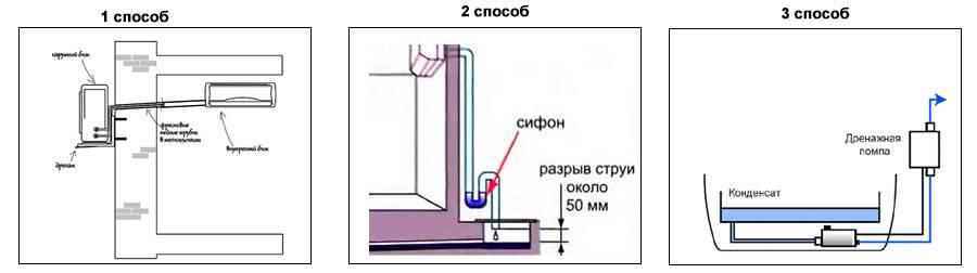 Как сделать слив от кондиционера в канализацию или на улицу