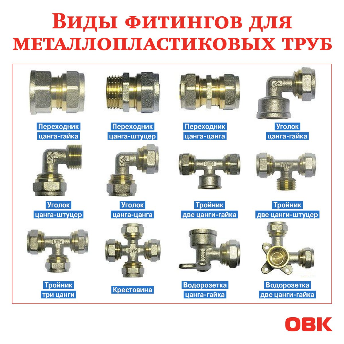Фитинги для металлопластиковых труб: фото, монтаж