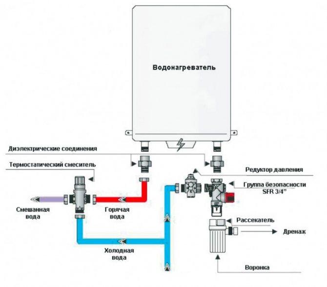 Установка электрического водонагревателя (бойлера)