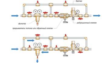 Воздушный клапан для отопления: автоматические и ручные виды, плюсы применения