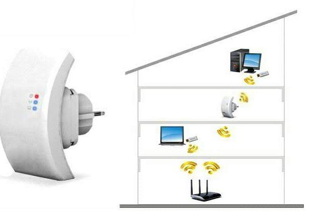 Усилительное оборудование wi-fi сети