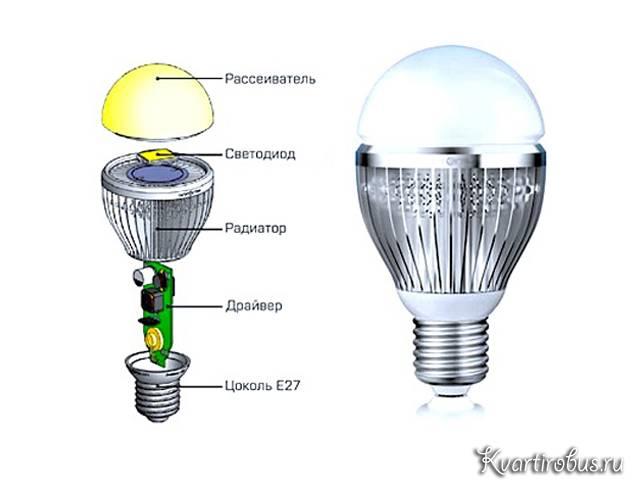 Люминесцентные лампы, их плюсы и минусы
