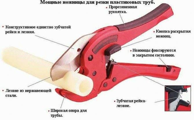 Ножницы для полипропиленовых труб: рейтинг инструментов для резки ппр размерами 63 и 75 мм, устройство изделий, как пользоваться