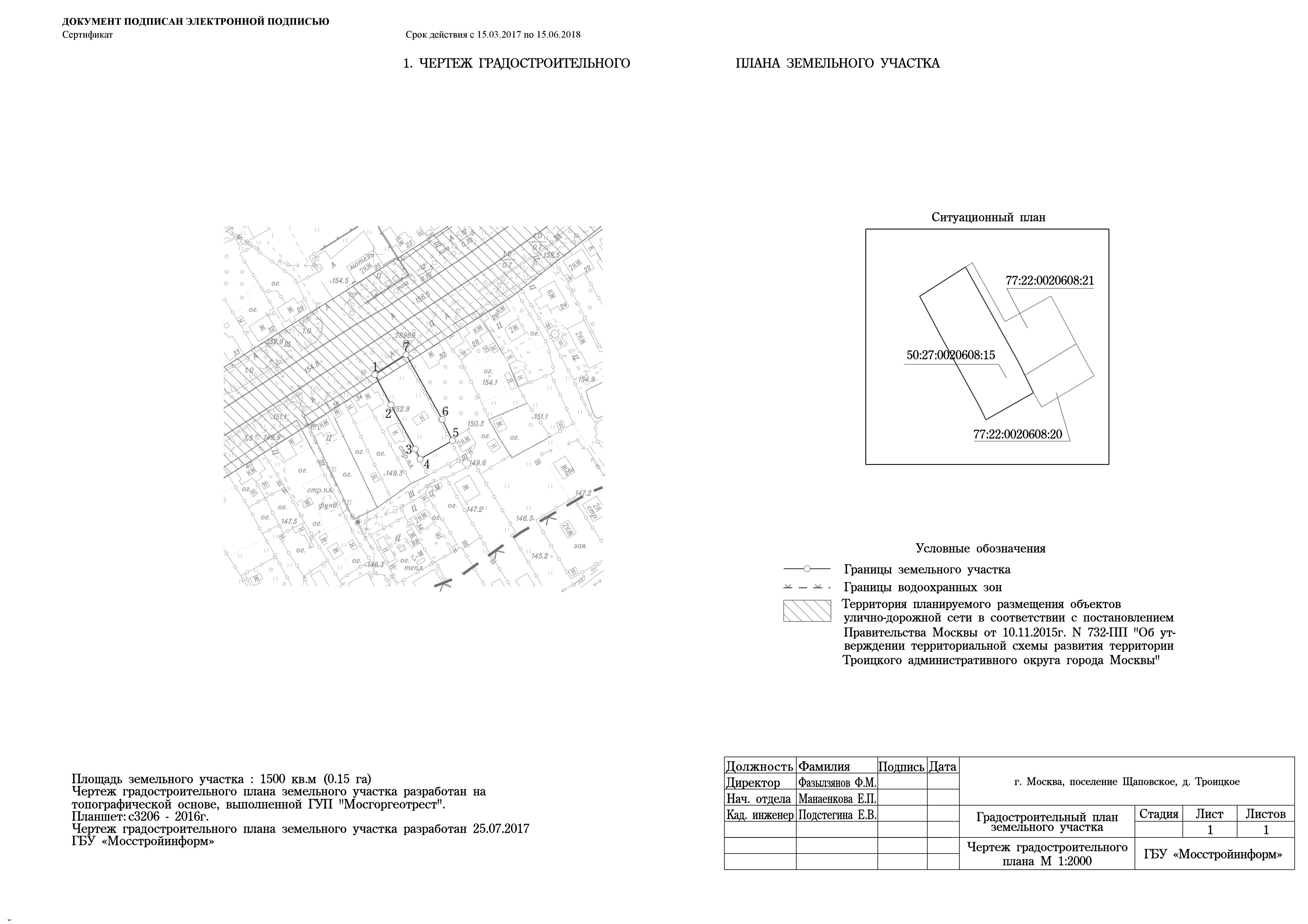 Ситуационный план земельного участка: назначение, порядок получения