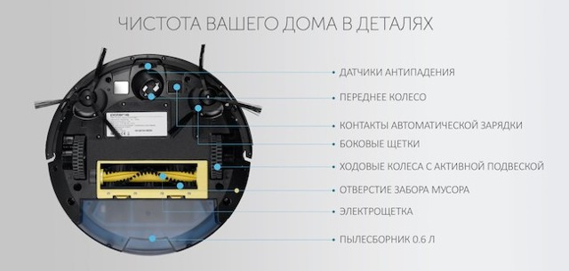Polaris pvcr 0930 smartgo: обзор, характеристики, плюсы и минусы