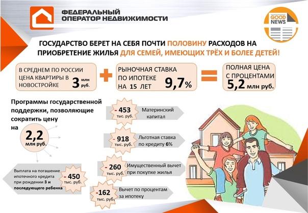 Льгота многодетным по подключению газа в московской области | garantr.ru