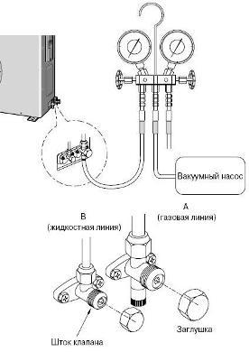 Вакуумирование кондиционера: как выполнить своими силами, особенности