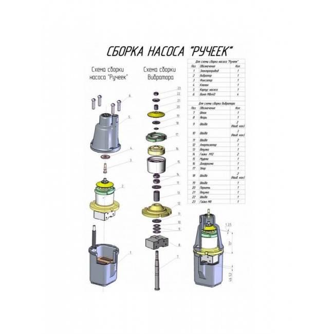 Водяной насос родничок: характеристики, устройство, отзывы - точка j