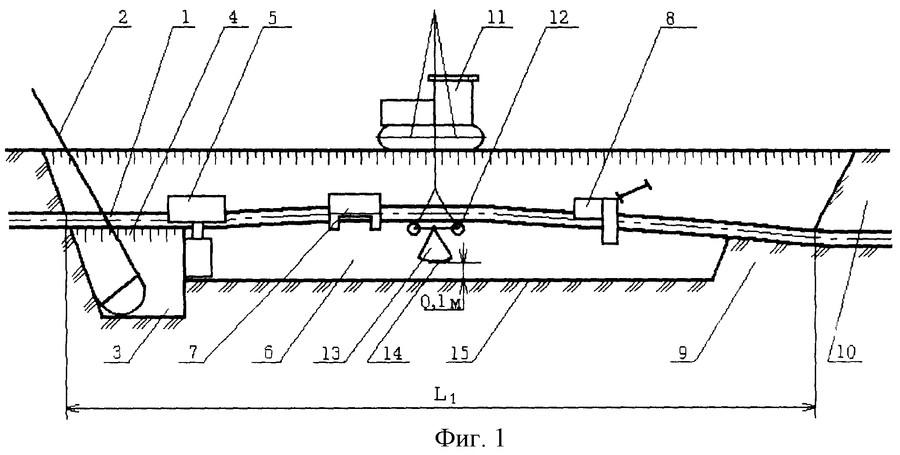 Снип 42-01-2002 газораспределительные системы