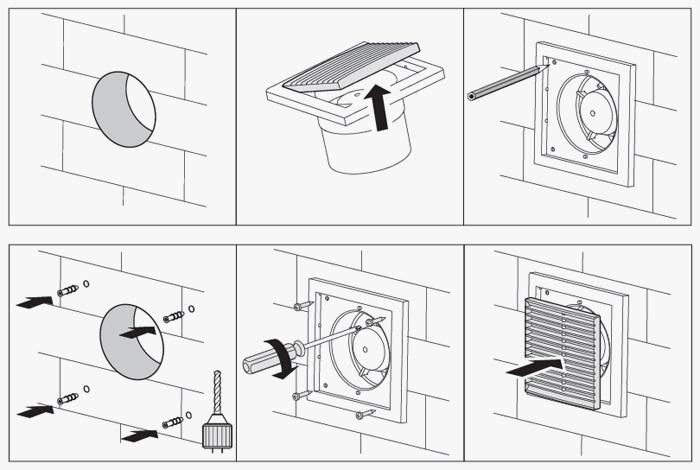 Как почистить вытяжку от жира: пошаговая инструкция и средства