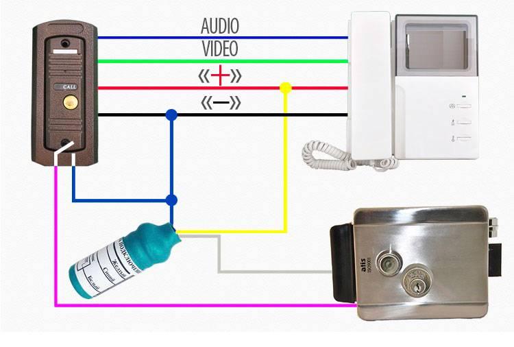Наглядная схема подключения домофона с электромагнитным замком