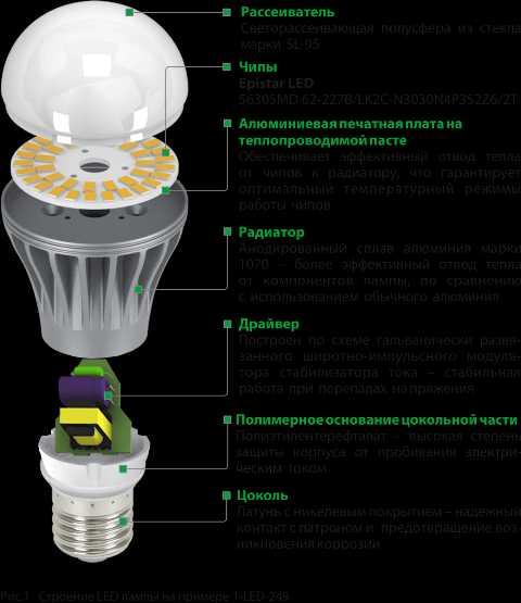 Что делать если светится светодиодная лампа при отключенном выключателе?