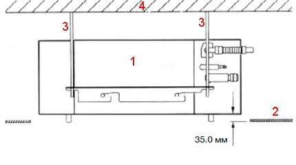 Сплит системы для квартиры: устройство, плюсы и минусы, виды, монтаж | ремонтсами! | информационный портал