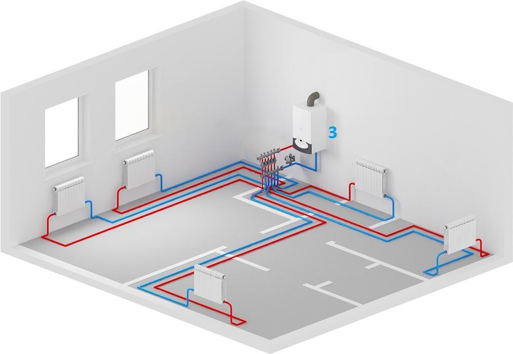 Коллекторная или тройниковая разводка труб как выбрать. преимущества коллекторной схемы разводки труб водоснабжения в квартире