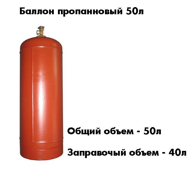 Габариты газового баллона 50 литров - морской флот
