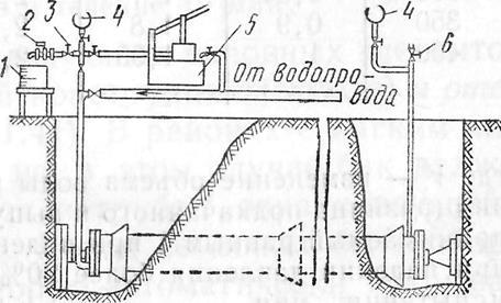 Акт о проведении испытаний трубопроводов на прочность и герметичность. бланк и образец 2020 года