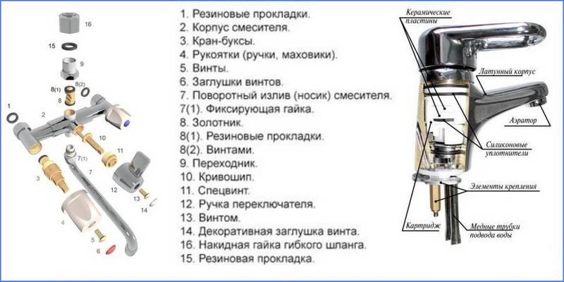 Краны, смесители, запорная арматура и прокладки