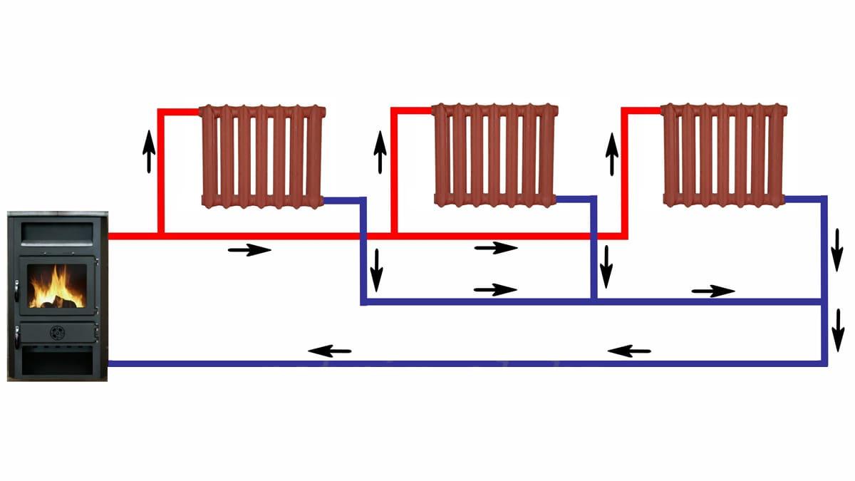Паровое отопление в частном доме: промышленные котлы на газе и как сделать своими руками
