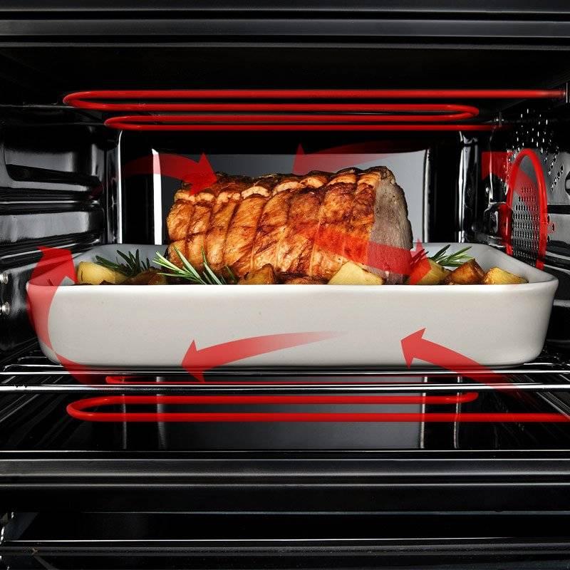 Что такое конвекция в духовке электрической плиты? обзор конвекционных плит с грилем и без