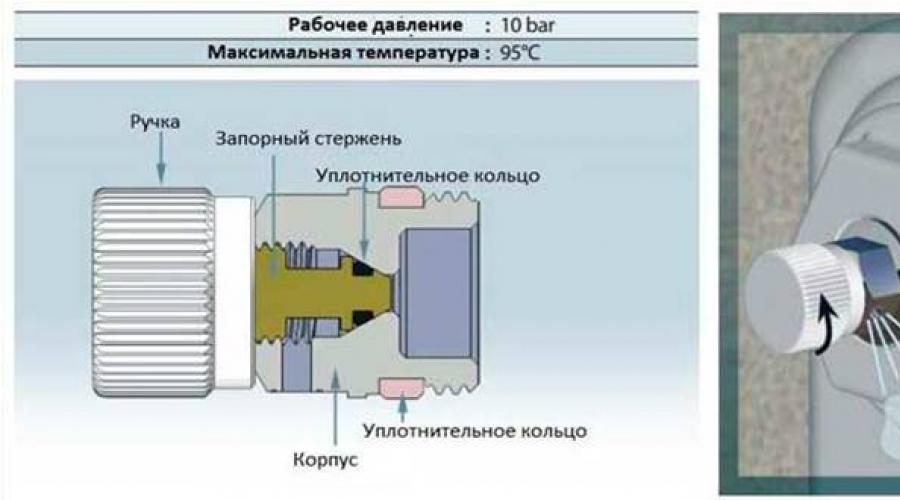 Как правильно выпустить воздух из батареи отопления