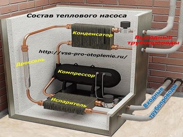 Как сделать тепловой насос своими руками из старого холодильника