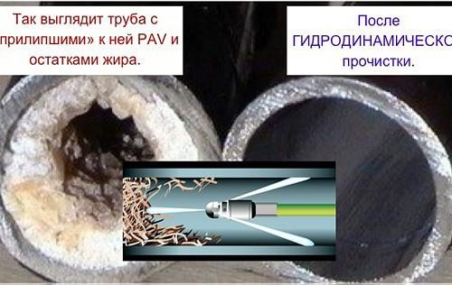 Промывка канализации: методы прочистки труб + основные причины засоров