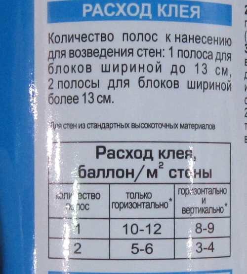 Клей для газобетона зимний и летний: расход, цены, состав