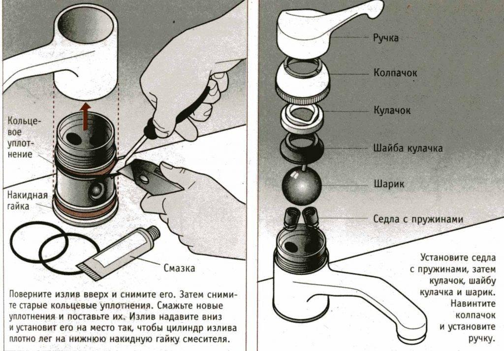 Как разобрать и отремонтировать однорычажный кран в ванной