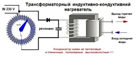 Индукционные плиты принципиальная схема - tokzamer.ru