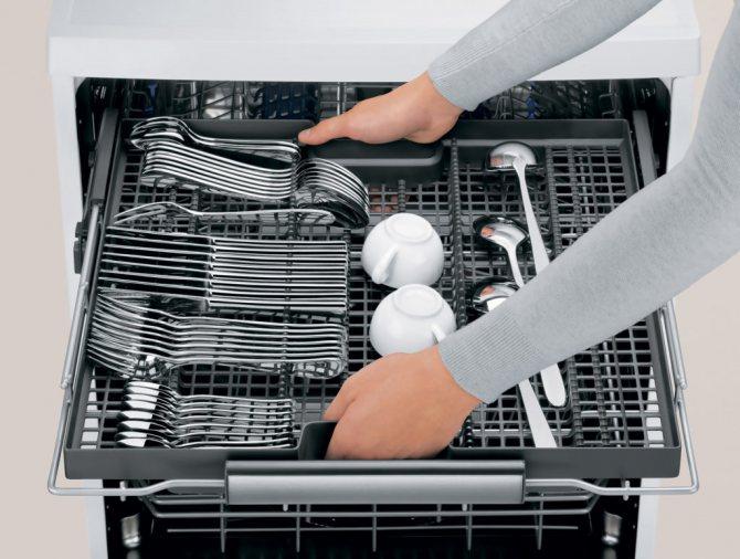 Посудомоечная машина electrolux esf9423lmw для небольших кухонь