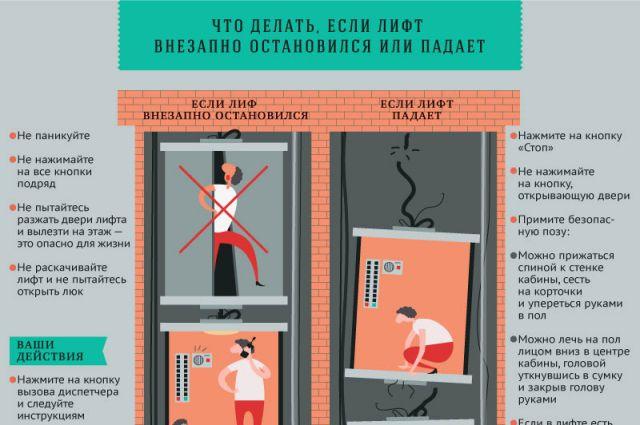 Можно ли выжить в падающем лифте и как это сделать