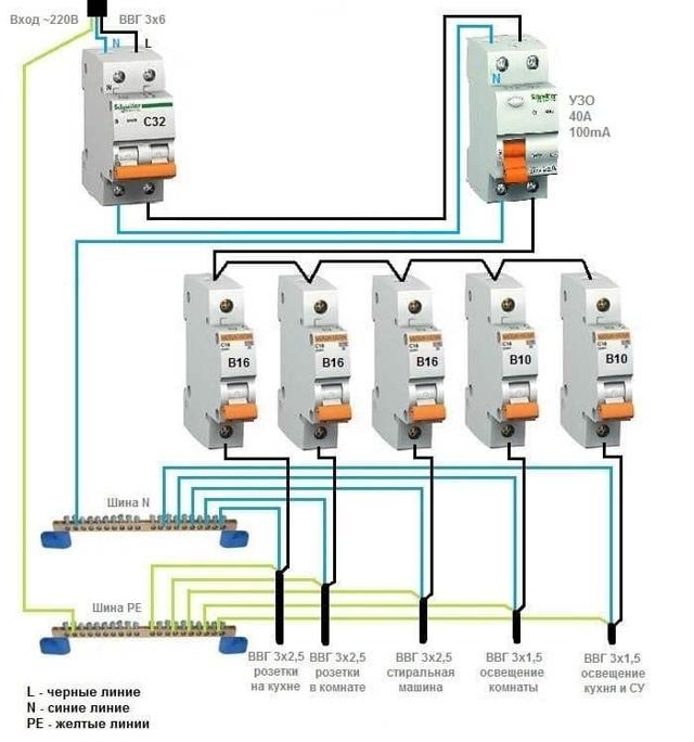 Правила подключения узо к однофазной сети с заземлением: инструктаж по проведению работ