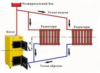 Как избавиться от тактования газового котла несколько советов