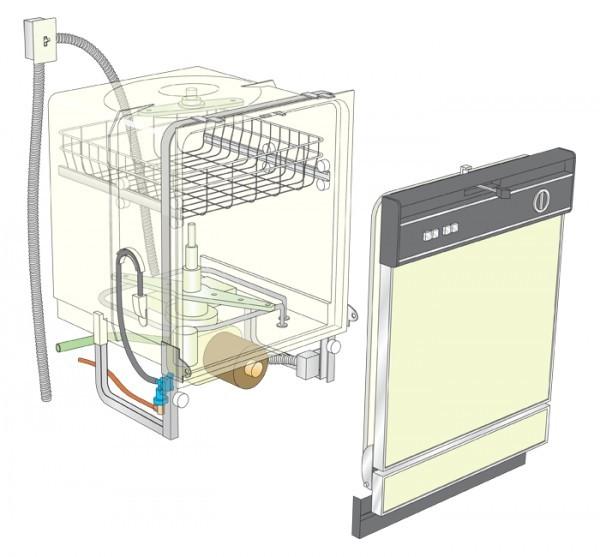 Протечки в посудомоечных машинах - исправление