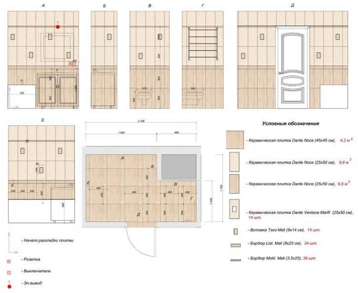Как рассчитать площадь ванной комнаты для укладки плитки
