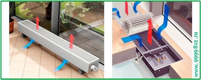 Электрический конвектор или масляный радиатор, что лучше выбрать для дома?