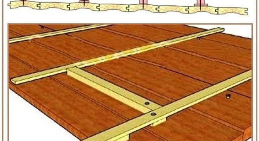 Как выровнять деревянный пол фанерой своими руками: 4 метода на выбор