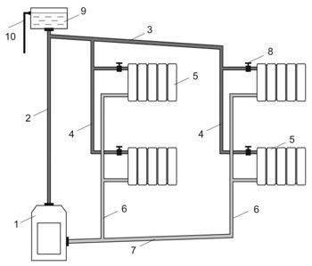 Насосная схема отопления