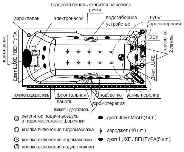 Гидромассажная ванна (джакузи) — виды, устройство, как установить