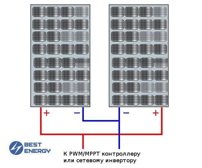 Установка солнечных панелей, их преимущества и разнообразие вариантов эксплуатации