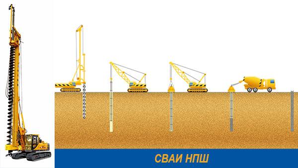 Технология ударно-канатного бурения скважин: как сделать своими руками - vodatyt.ru