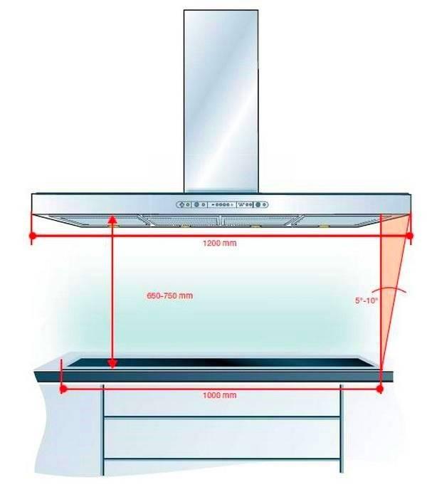 Как установить вытяжку над газовой плитой: высота по стандарту и правила установки
