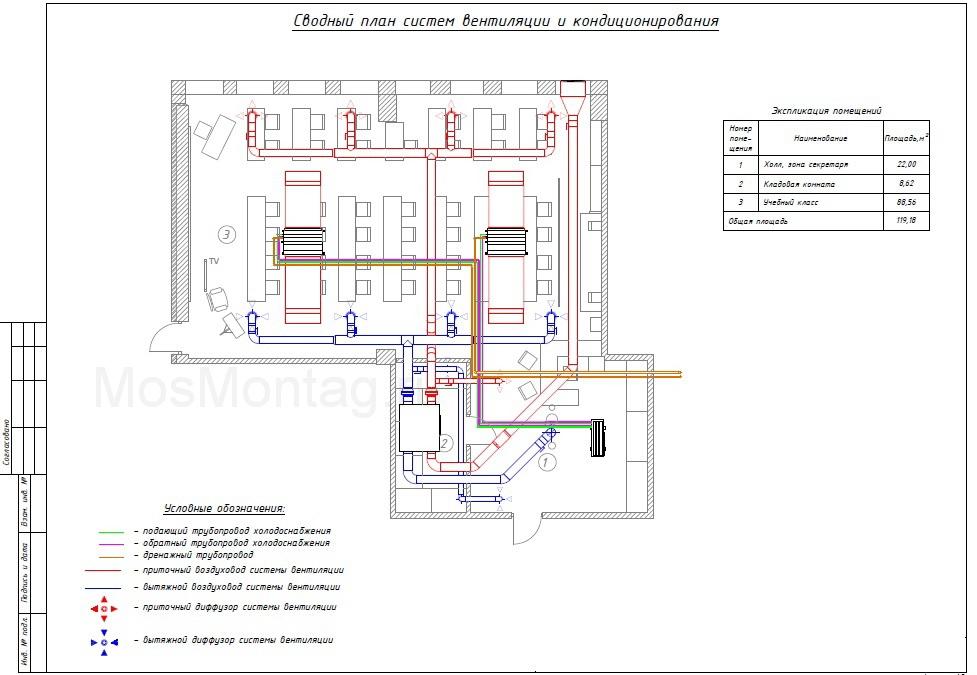 Монтаж систем кондиционирования воздуха: проектирование и установка по снип 41-01-2003