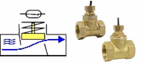 Как выбрать и установить реле давления для насосной станции