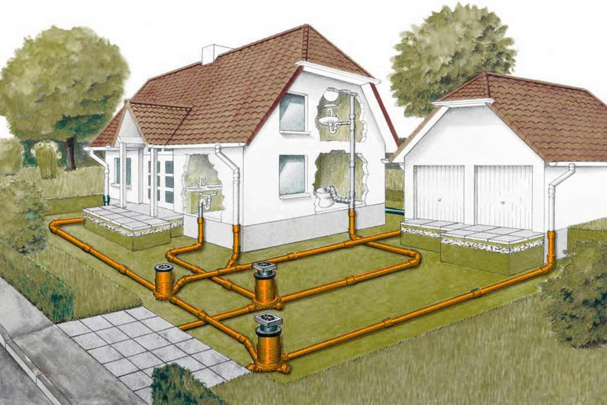 Прокладка канализации в частном доме: устройство, проведение, монтаж в частном деревенском доме