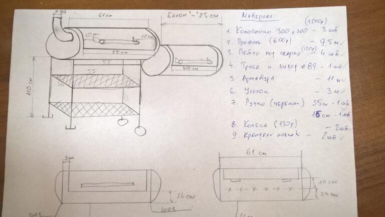 Мангал из газового баллона: фото и как сделать своими руками