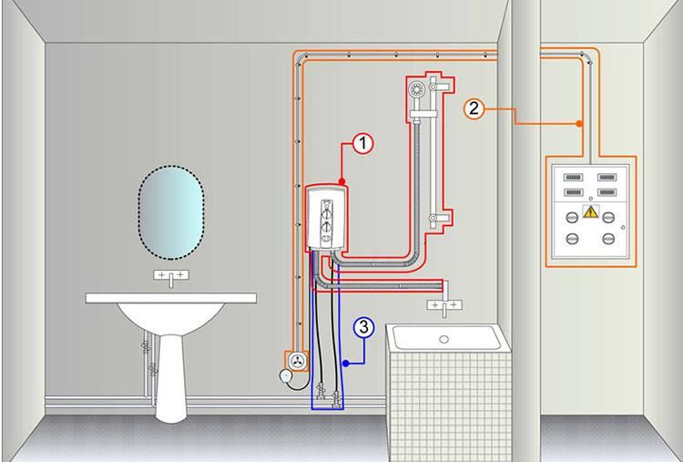 Установка проточного водонагревателя: инструкция + фото