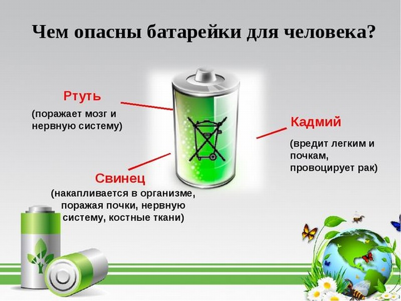 Почему нельзя выкидывать батарейки в мусорное ведро: что за это будет?