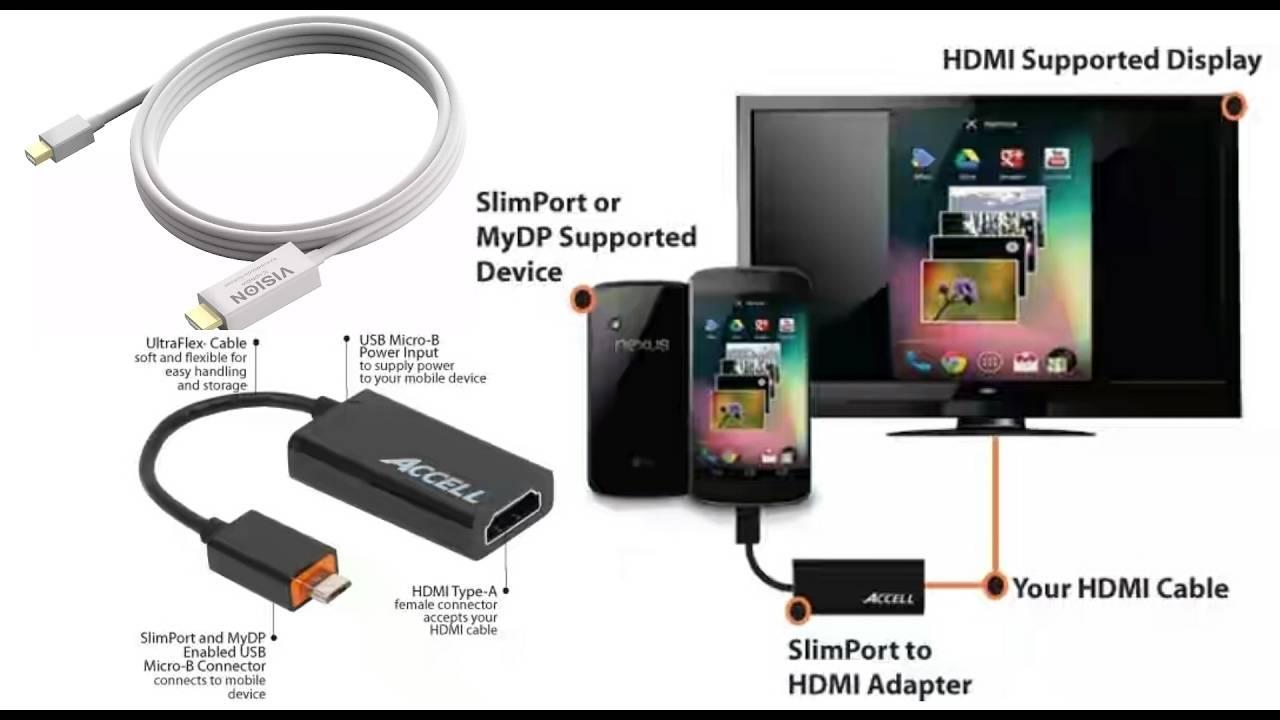 Как подключить телефон к smart tv? подключение iphone и смартфонов к телевизору smart tv через wi-fi. как можно связать? настройка и управление
